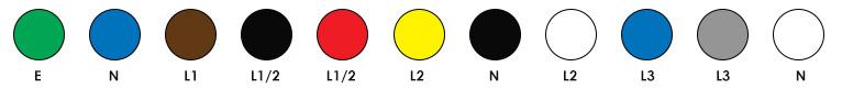 Electrical Colour Standard Colours