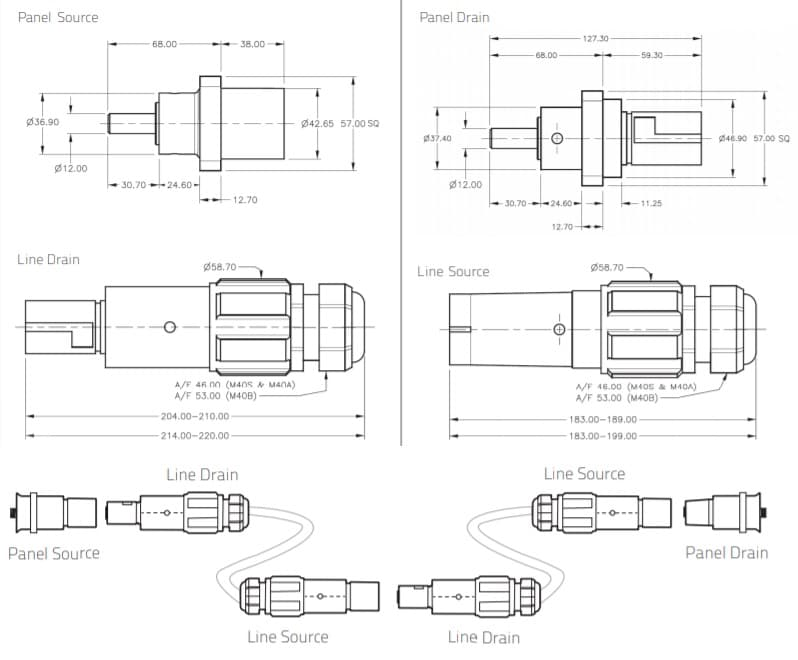 Powersafe Technical Drawings