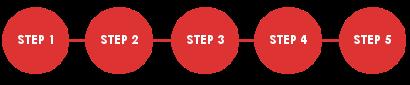 Stepper step 5